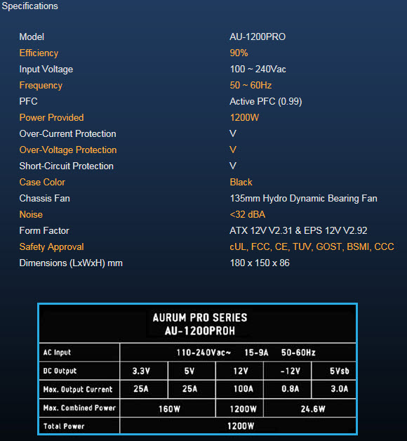 Specifications Images Top Rating: FSP Aurum Pro 1200W Power Supply Unit Review