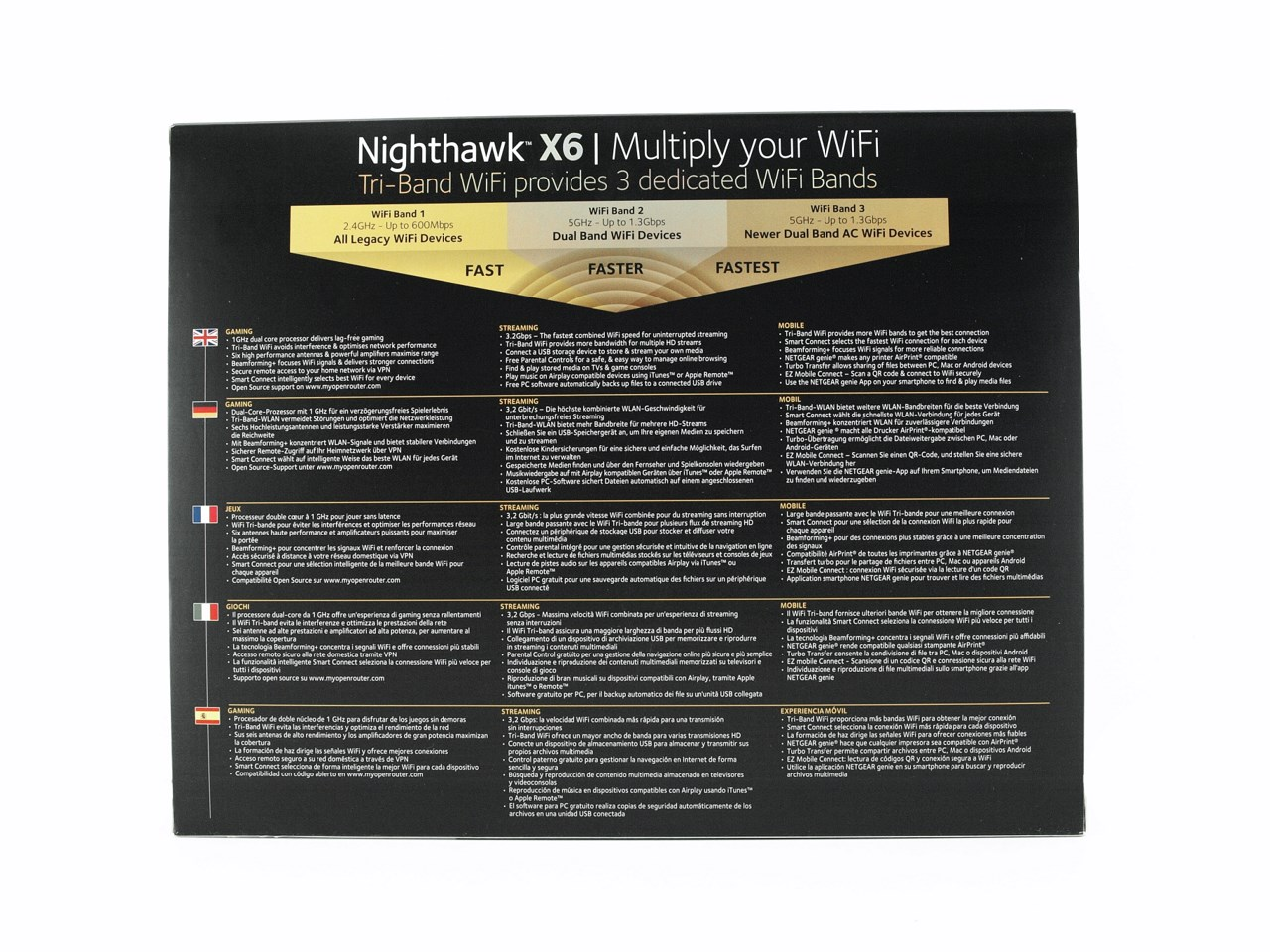 Netgear Nighthawk X6 R8000 AC3200 Tri-Band WiFi Router Review