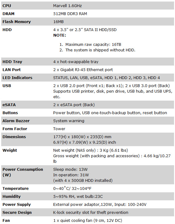 QNAP TurboNAS TS-420 NAS Server Review