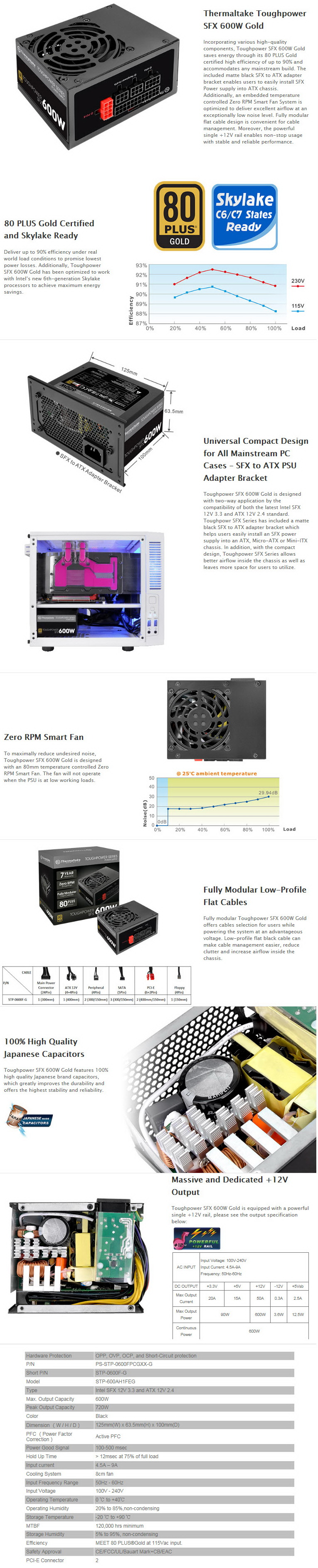 Attractive Pc Power Supply Specs Ensign - Electrical Diagram Ideas ...