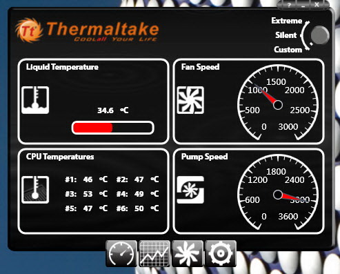 Thermaltake Water 3 0 Extreme Liquid Cpu Cooler Review