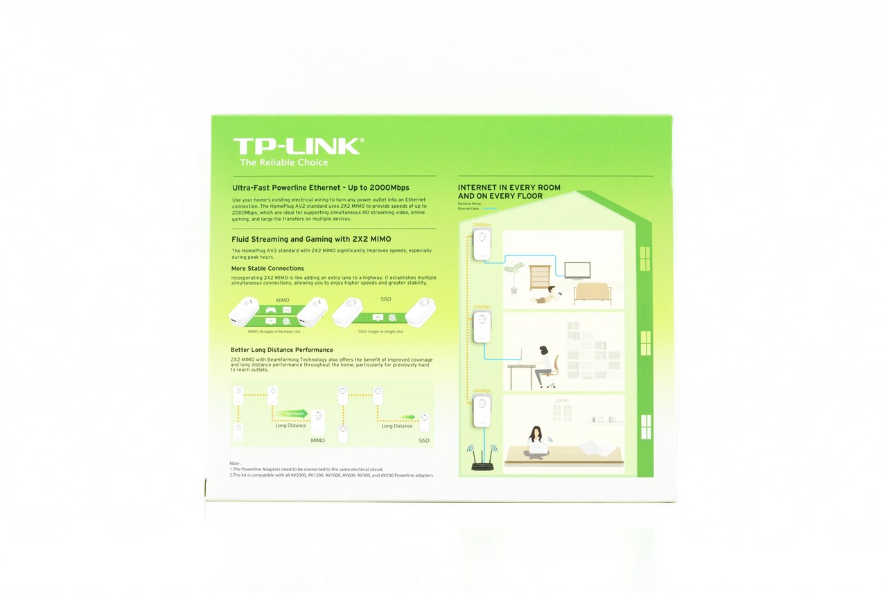 Tp Link Tl Pa9020p Av2000 2 Port Gigabit Passthrough Powerline Tplink Diagram Moving At The Rear We See Main Product Features Explained In Depth With Help Of Several Drawings